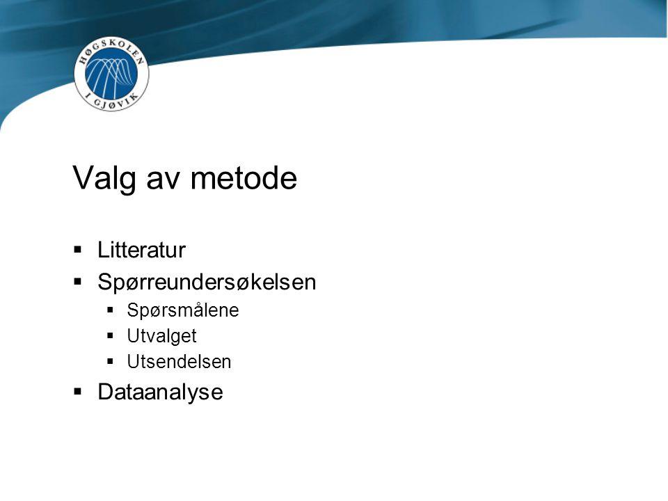 Valg av metode  Litteratur  Spørreundersøkelsen  Spørsmålene  Utvalget  Utsendelsen  Dataanalyse