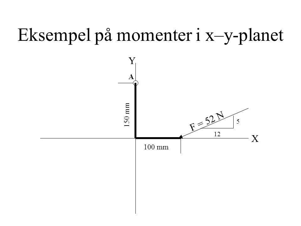 A X Y d X = 100 mm d Y = 150 mm 5 12 F X = (12/13)(52) = 48 N F Y = (5/13)(52) = 20 N (Eksemplet forts.) Beregning av momentet om pkt.