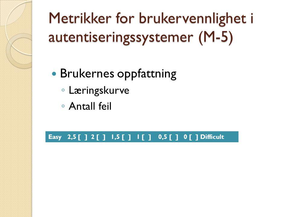 Metrikker for brukervennlighet i autentiseringssystemer (M-5) Brukernes oppfattning ◦ Læringskurve ◦ Antall feil Easy 2,5 [ ] 2 [ ] 1,5 [ ] 1 [ ] 0,5 [ ] 0 [ ] Difficult