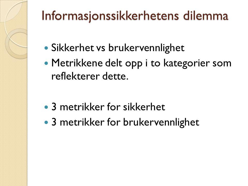 Informasjonssikkerhetens dilemma Sikkerhet vs brukervennlighet Metrikkene delt opp i to kategorier som reflekterer dette. 3 metrikker for sikkerhet 3