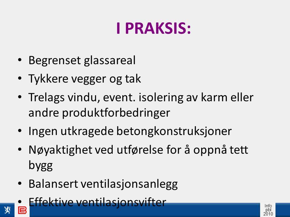 Info pbl 2010 I PRAKSIS: Begrenset glassareal Tykkere vegger og tak Trelags vindu, event. isolering av karm eller andre produktforbedringer Ingen utkr