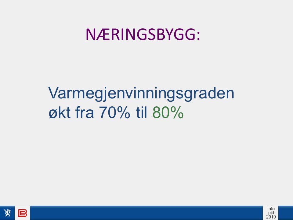 Info pbl 2010 NÆRINGSBYGG: Varmegjenvinningsgraden økt fra 70% til 80%