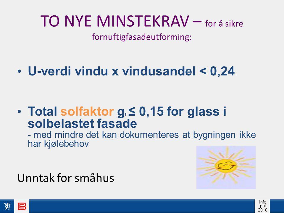 Info pbl 2010 TO NYE MINSTEKRAV – for å sikre fornuftigfasadeutforming: U-verdi vindu x vindusandel < 0,24 Total solfaktor g t ≤ 0,15 for glass i solb