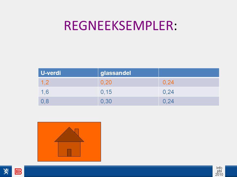 Info pbl 2010 REGNEEKSEMPLER: U-verdiglassandel 1,20,20 0,24 1,60,15 0,24 0,80,30 0,24