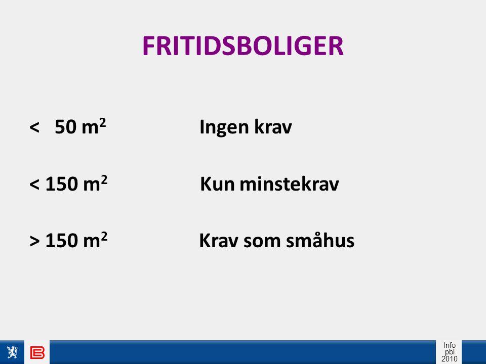 Info pbl 2010 FRITIDSBOLIGER < 50 m 2 Ingen krav < 150 m 2 Kun minstekrav > 150 m 2 Krav som småhus