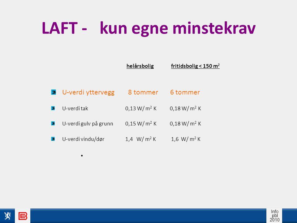 Info pbl 2010 LAFT - kun egne minstekrav helårsbolig fritidsbolig < 150 m 2 U-verdi yttervegg 8 tommer 6 tommer U-verdi tak0,13 W/ m 2 K0,18 W/ m 2 K U-verdi gulv på grunn0,15 W/ m 2 K0,18 W/ m 2 K U-verdi vindu/dør 1,4 W/ m 2 K 1,6 W/ m 2 K