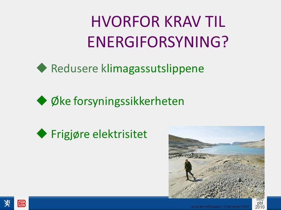 Info pbl 2010 HVORFOR KRAV TIL ENERGIFORSYNING?  Redusere klimagassutslippene  Øke forsyningssikkerheten  Frigjøre elektrisitet Langsæ kraftmagasin
