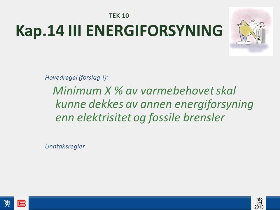 Info pbl 2010 TEK-10 Kap.14 III ENERGIFORSYNING Hovedregel (forslag !): Minimum X % av varmebehovet skal kunne dekkes av annen energiforsyning enn ele
