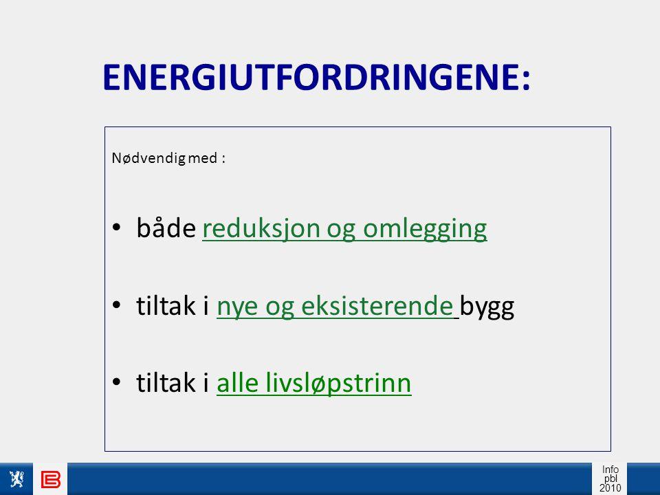 Info pbl 2010 ENERGIUTFORDRINGENE: Nødvendig med : både reduksjon og omlegging tiltak i nye og eksisterende bygg tiltak i alle livsløpstrinn