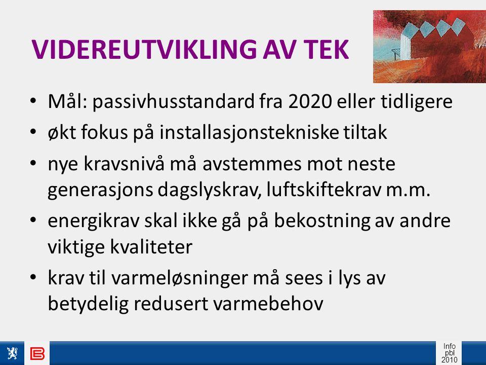 Info pbl 2010 VIDEREUTVIKLING AV TEK Mål: passivhusstandard fra 2020 eller tidligere økt fokus på installasjonstekniske tiltak nye kravsnivå må avstemmes mot neste generasjons dagslyskrav, luftskiftekrav m.m.