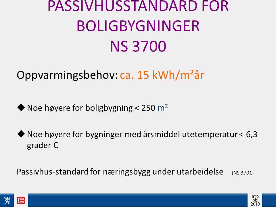 Info pbl 2010 PASSIVHUSSTANDARD FOR BOLIGBYGNINGER NS 3700 Oppvarmingsbehov: ca. 15 kWh/m²år  Noe høyere for boligbygning < 250 m²  Noe høyere for b