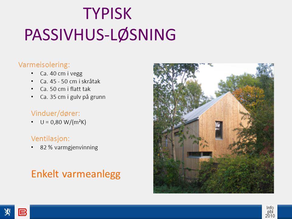 Info pbl 2010 TYPISK PASSIVHUS-LØSNING Varmeisolering: Ca. 40 cm i vegg Ca. 45 - 50 cm i skråtak Ca. 50 cm i flatt tak Ca. 35 cm i gulv på grunn Vindu