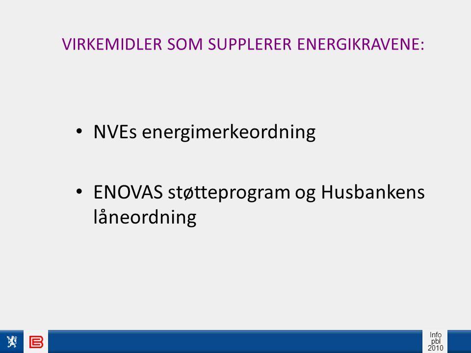 Info pbl 2010 VIRKEMIDLER SOM SUPPLERER ENERGIKRAVENE: NVEs energimerkeordning ENOVAS støtteprogram og Husbankens låneordning