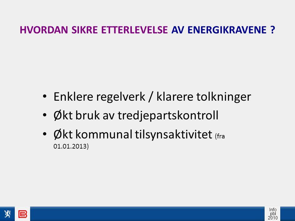 Info pbl 2010 HVORDAN SIKRE ETTERLEVELSE AV ENERGIKRAVENE ? Enklere regelverk / klarere tolkninger Økt bruk av tredjepartskontroll Økt kommunal tilsyn