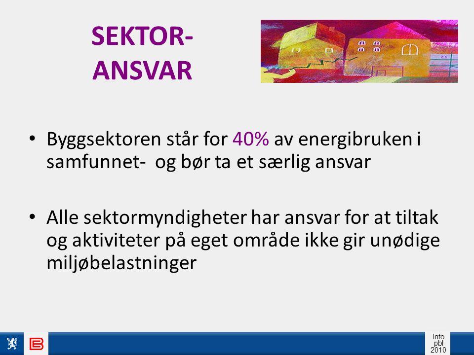 Info pbl 2010 SEKTOR- ANSVAR Byggsektoren står for 40% av energibruken i samfunnet- og bør ta et særlig ansvar Alle sektormyndigheter har ansvar for at tiltak og aktiviteter på eget område ikke gir unødige miljøbelastninger