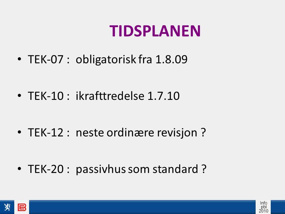Info pbl 2010 TIDSPLANEN TEK-07 : obligatorisk fra 1.8.09 TEK-10 : ikrafttredelse 1.7.10 TEK-12 : neste ordinære revisjon ? TEK-20 : passivhus som sta