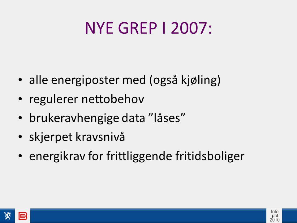 Info pbl 2010 NYE GREP I 2007: alle energiposter med (også kjøling) regulerer nettobehov brukeravhengige data låses skjerpet kravsnivå energikrav for frittliggende fritidsboliger