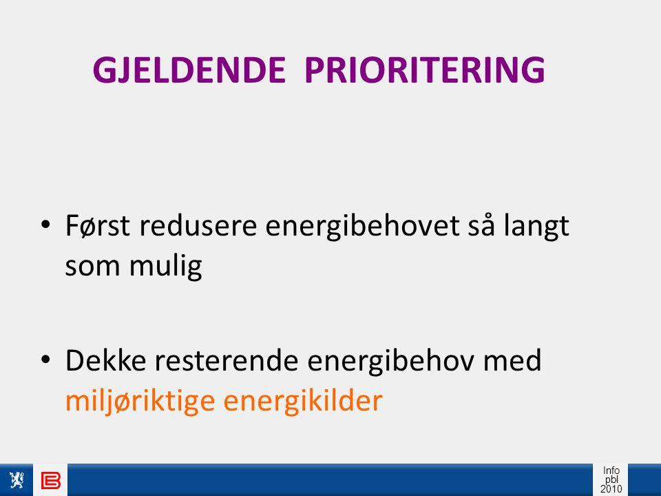 Info pbl 2010 GJELDENDE PRIORITERING Først redusere energibehovet så langt som mulig Dekke resterende energibehov med miljøriktige energikilder