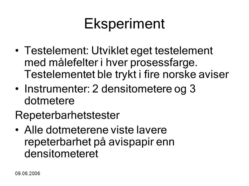 09.06.2006 Eksperiment Testelement: Utviklet eget testelement med målefelter i hver prosessfarge.