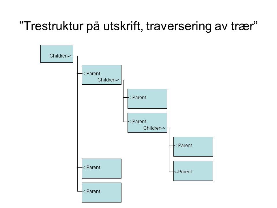 Trestruktur på utskrift, traversering av trær <-Parent Children->