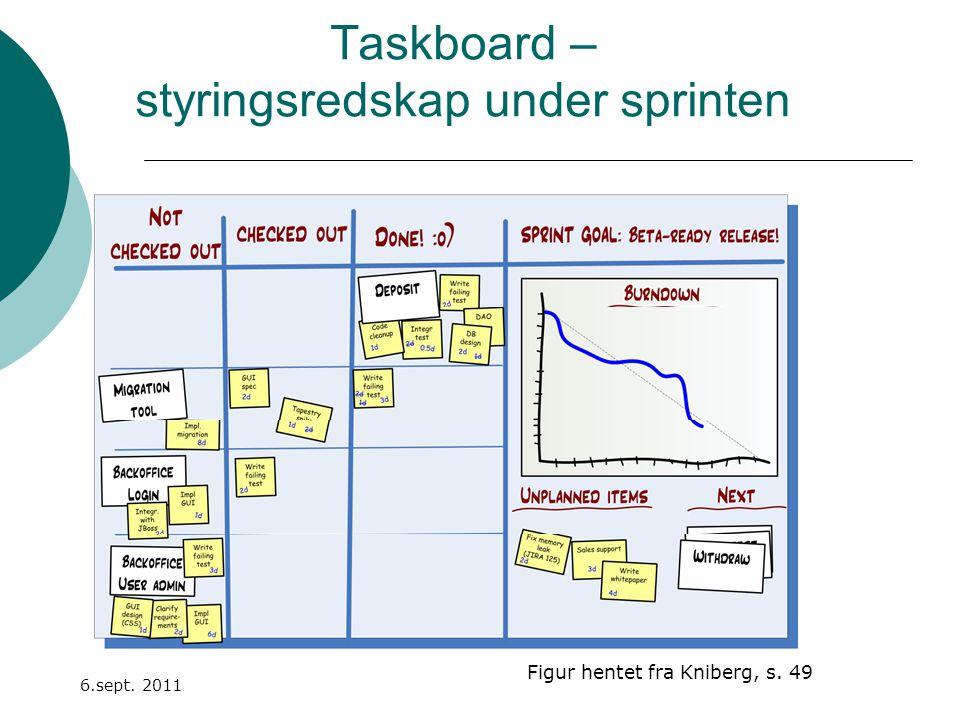 Taskboard – styringsredskap under sprinten 6.sept. 2011 Figur hentet fra Kniberg, s. 49