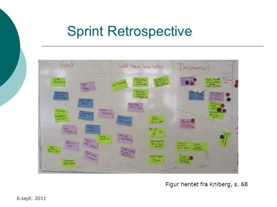 Sprint Retrospective 6.sept. 2011 Figur hentet fra Kniberg, s. 68
