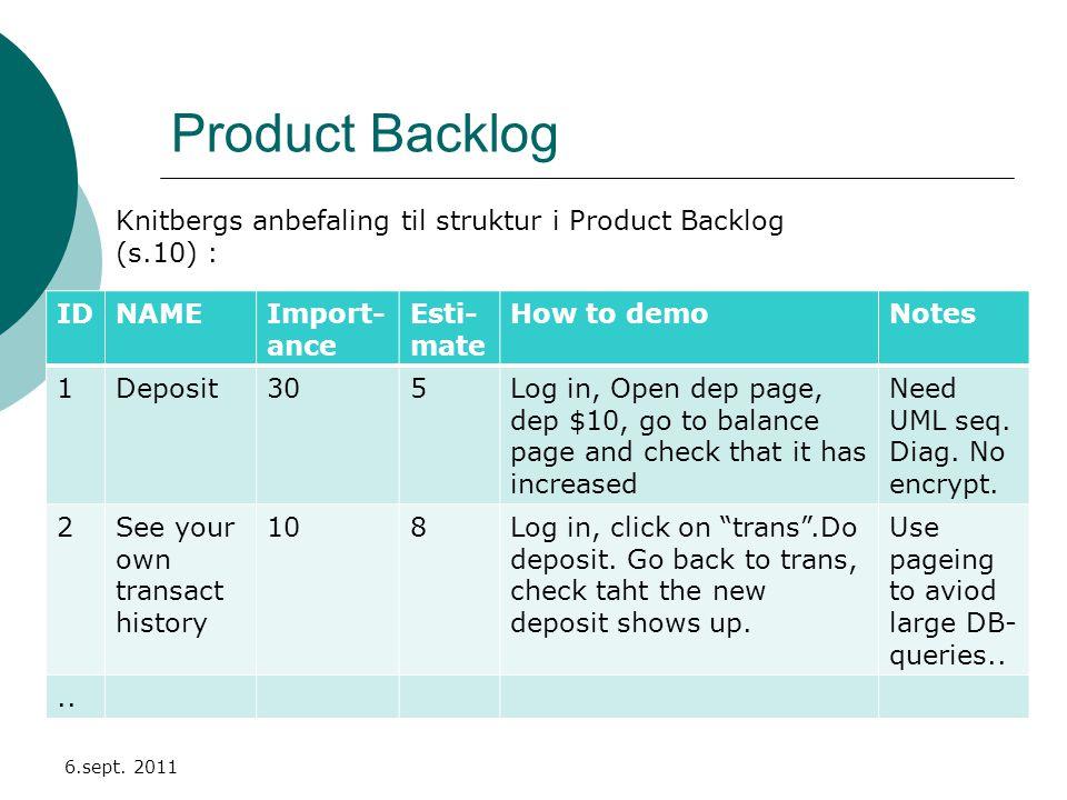 Backlog item description : 6.sept. 2011