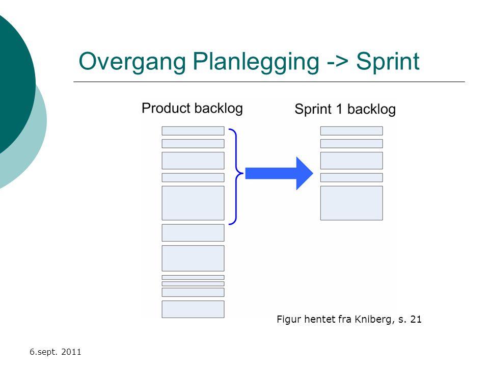 Overgang Planlegging -> Sprint 6.sept. 2011 Figur hentet fra Kniberg, s. 21