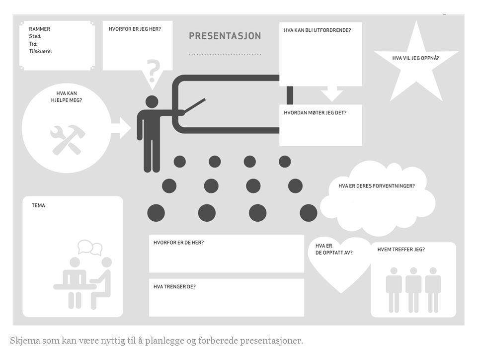 3 Skjema som kan være nyttig til å planlegge og forberede presentasjoner.