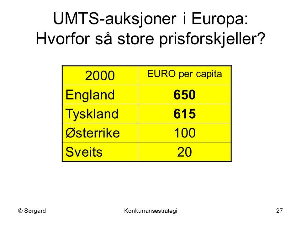 © SørgardKonkurransestrategi27 UMTS-auksjoner i Europa: Hvorfor så store prisforskjeller? 2000 EURO per capita England650 Tyskland615 Østerrike100 Sve