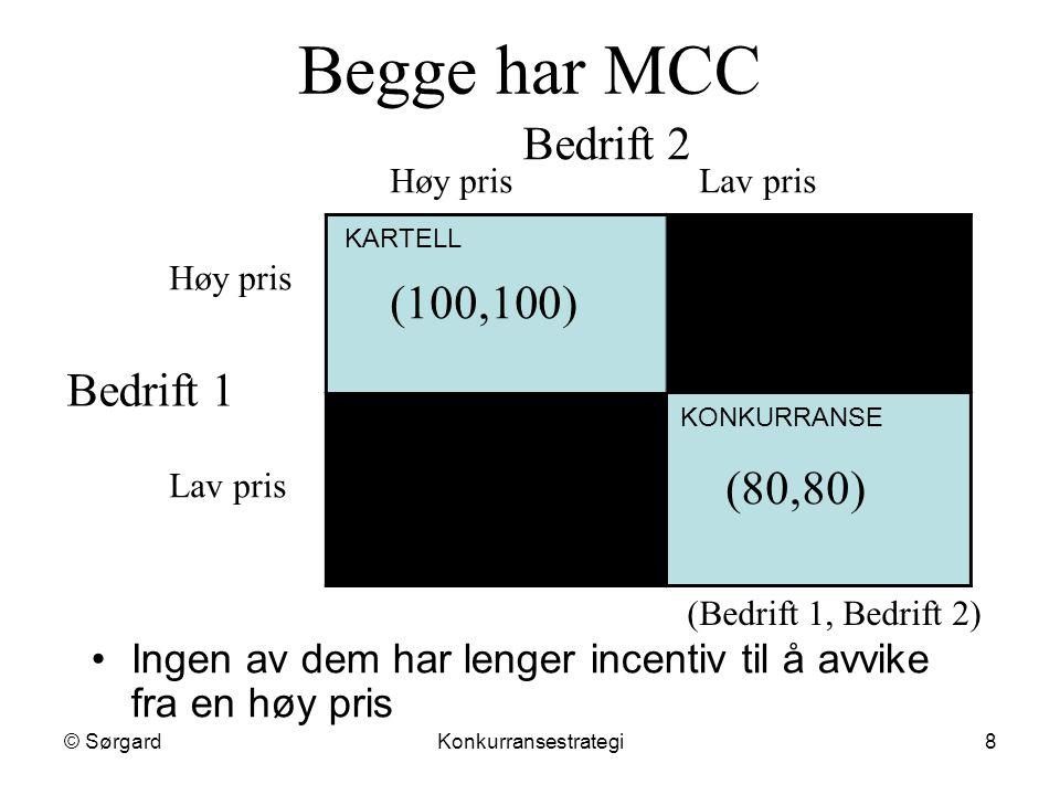 © SørgardKonkurransestrategi8 (Bedrift 1, Bedrift 2) Begge har MCC Bedrift 2 Høy prisLav pris Bedrift 1 Høy pris Lav pris (100,100) (80,80) KARTELL KO