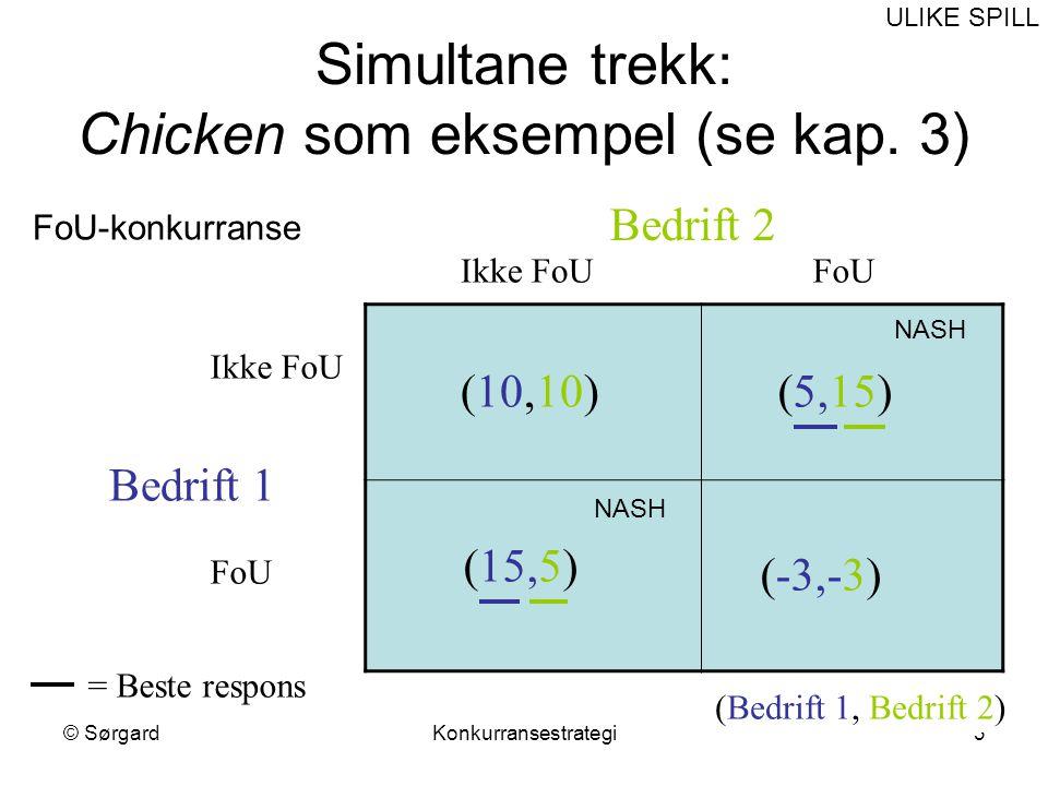 © SørgardKonkurransestrategi3 Simultane trekk: Chicken som eksempel (se kap.