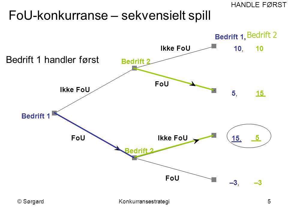 © SørgardKonkurransestrategi5 Bedrift 1, Bedrift 2 10,10 5,5, 15 15, 5 –3,–3 Bedrift 1 handler først Bedrift 2 Bedrift 1 FoU Ikke FoU FoU Ikke FoU FoU FoU-konkurranse – sekvensielt spill HANDLE FØRST