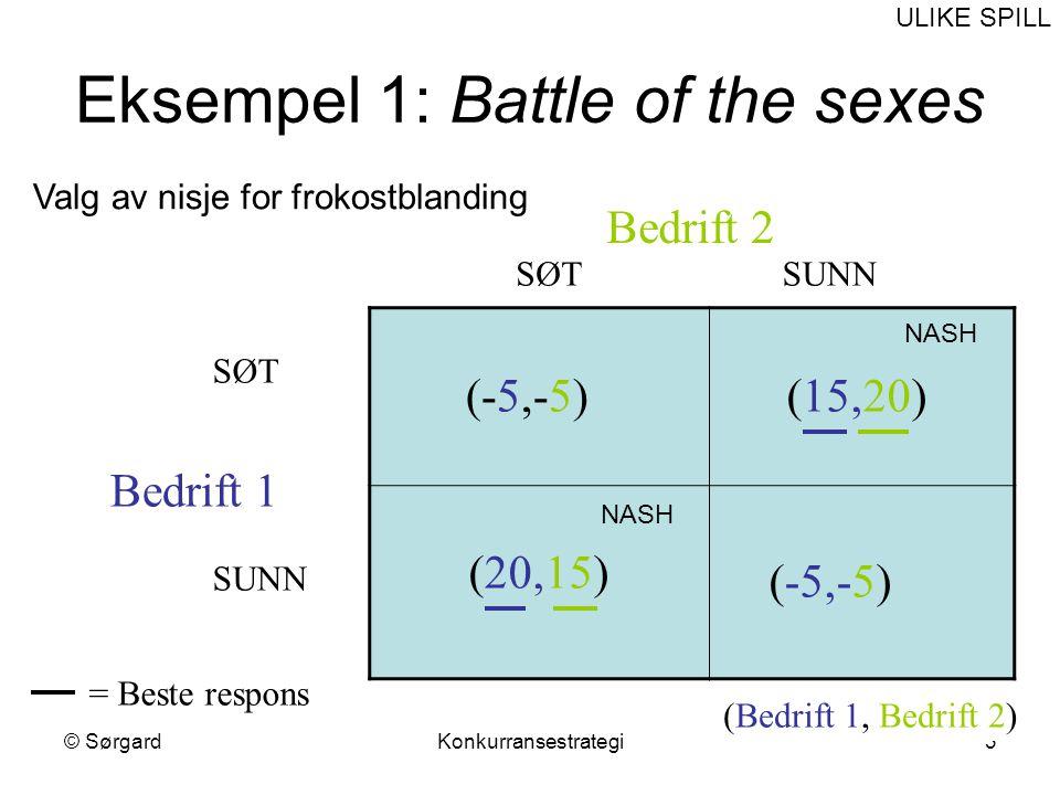 © SørgardKonkurransestrategi4 Battles of the sexes forts.