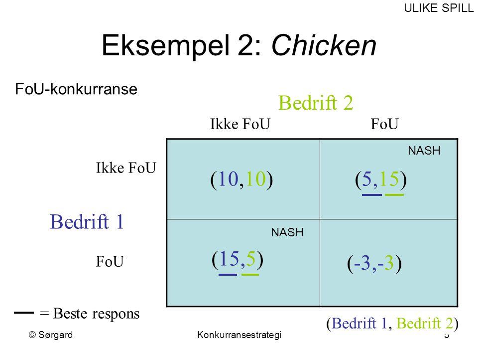 © SørgardKonkurransestrategi5 Eksempel 2: Chicken Ikke FoUFoU Bedrift 1 Ikke FoU FoU (10,10) (15,5) (5,15) (-3,-3) (Bedrift 1, Bedrift 2) = Beste resp