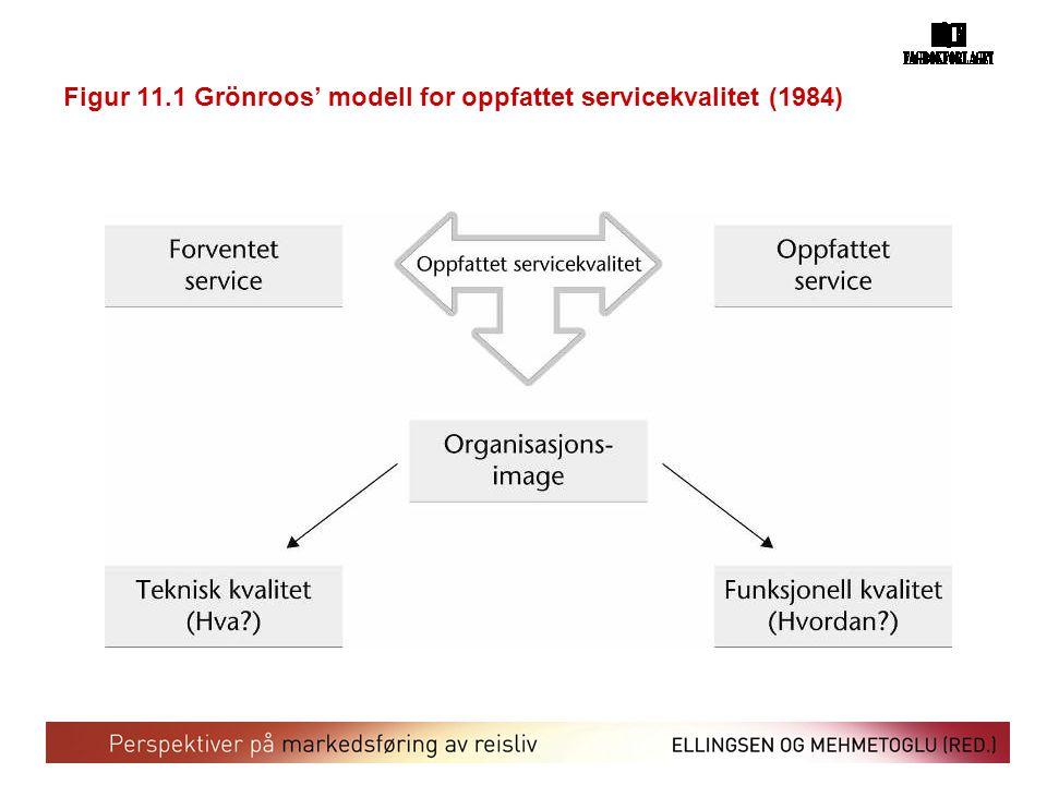 Figur 11.1 Grönroos' modell for oppfattet servicekvalitet (1984)