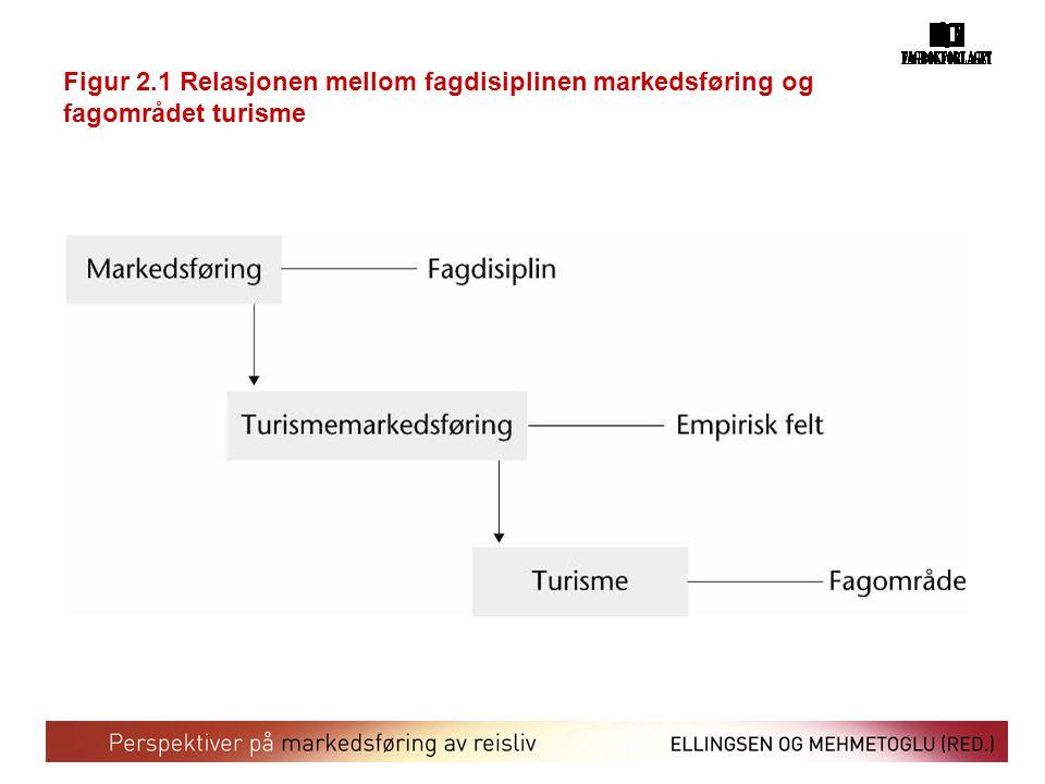 Figur 20.1 Kvantitativ forskningsprosess