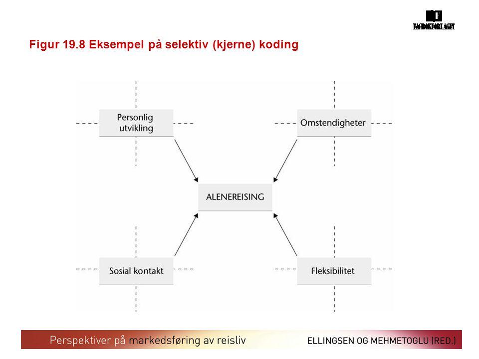 Figur 19.8 Eksempel på selektiv (kjerne) koding