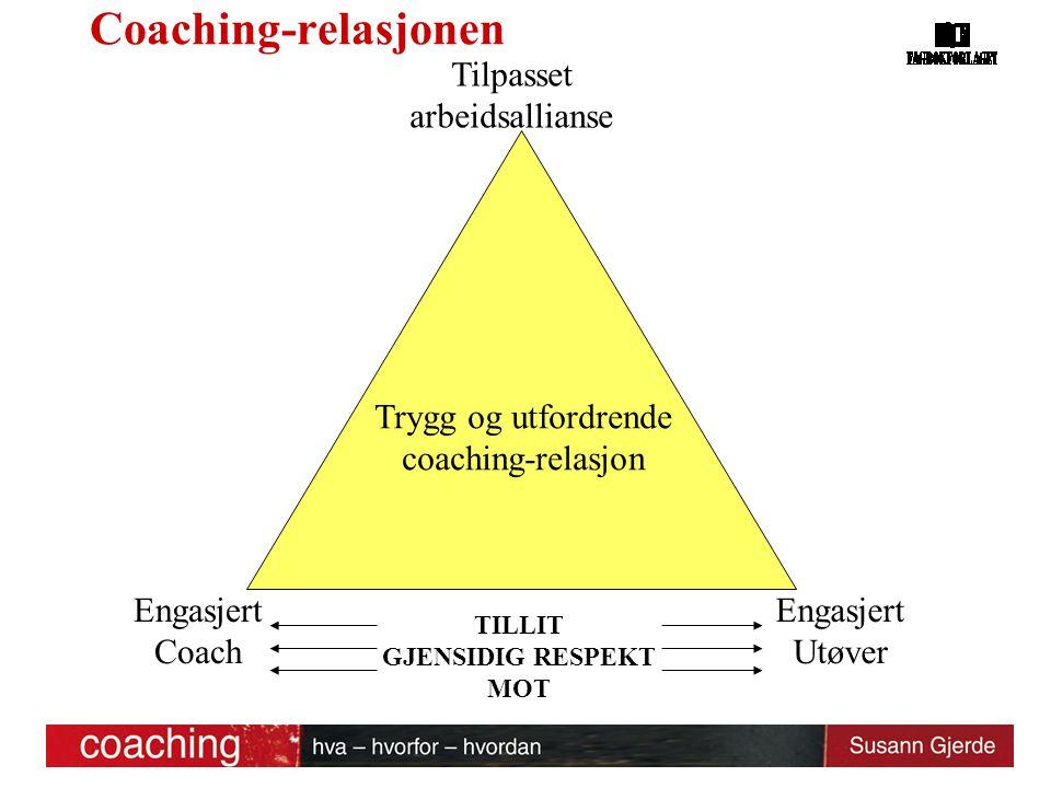 Coaching-relasjonen Trygg og utfordrende coaching-relasjon Engasjert Coach Tilpasset arbeidsallianse TILLIT GJENSIDIG RESPEKT MOT Engasjert Utøver