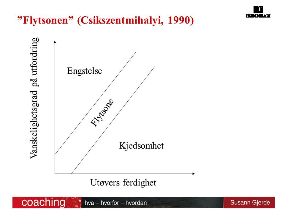 """Vanskelighetsgrad på utfordring Utøvers ferdighet Flytsone Kjedsomhet Engstelse """"Flytsonen"""" (Csikszentmihalyi, 1990)"""