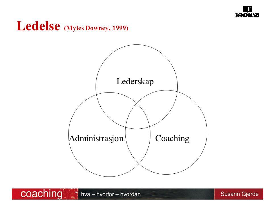 Ledelse (Myles Downey, 1999) Lederskap AdministrasjonCoaching