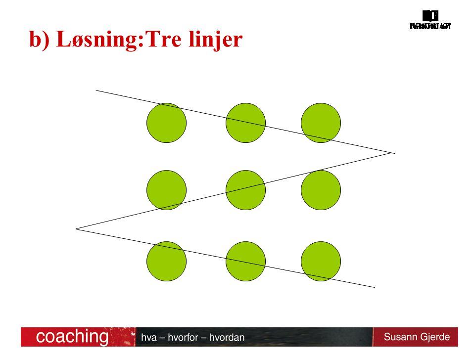b) Løsning:Tre linjer