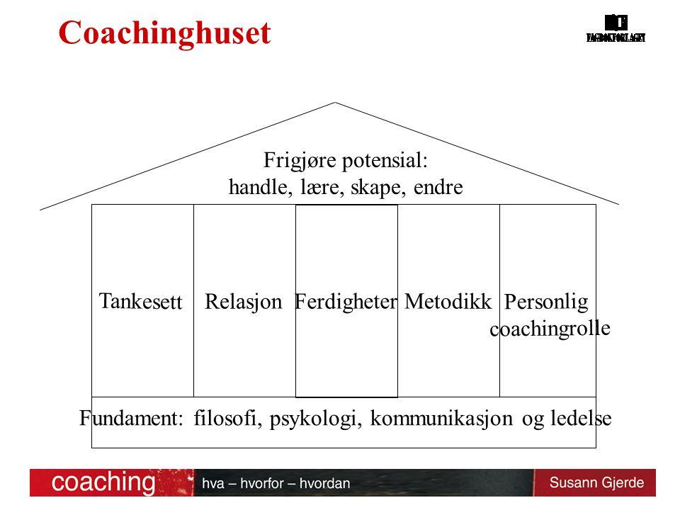Coachinghuset Tankesett Relasjon Ferdigheter Metodikk Personlig coachingrolle Frigjøre potensial: handle, lære, skape, endre Fundament: filosofi, psyk