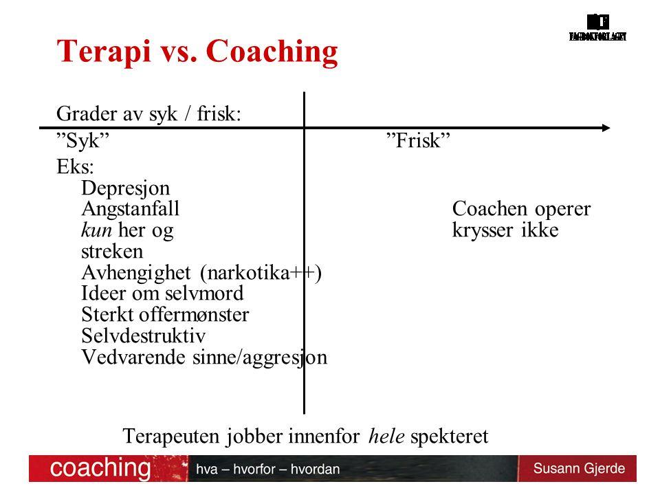 """Terapi vs. Coaching Grader av syk / frisk: """"Syk""""""""Frisk"""" Eks: Depresjon Angstanfall Coachen operer kun her og krysser ikke streken Avhengighet (narkoti"""