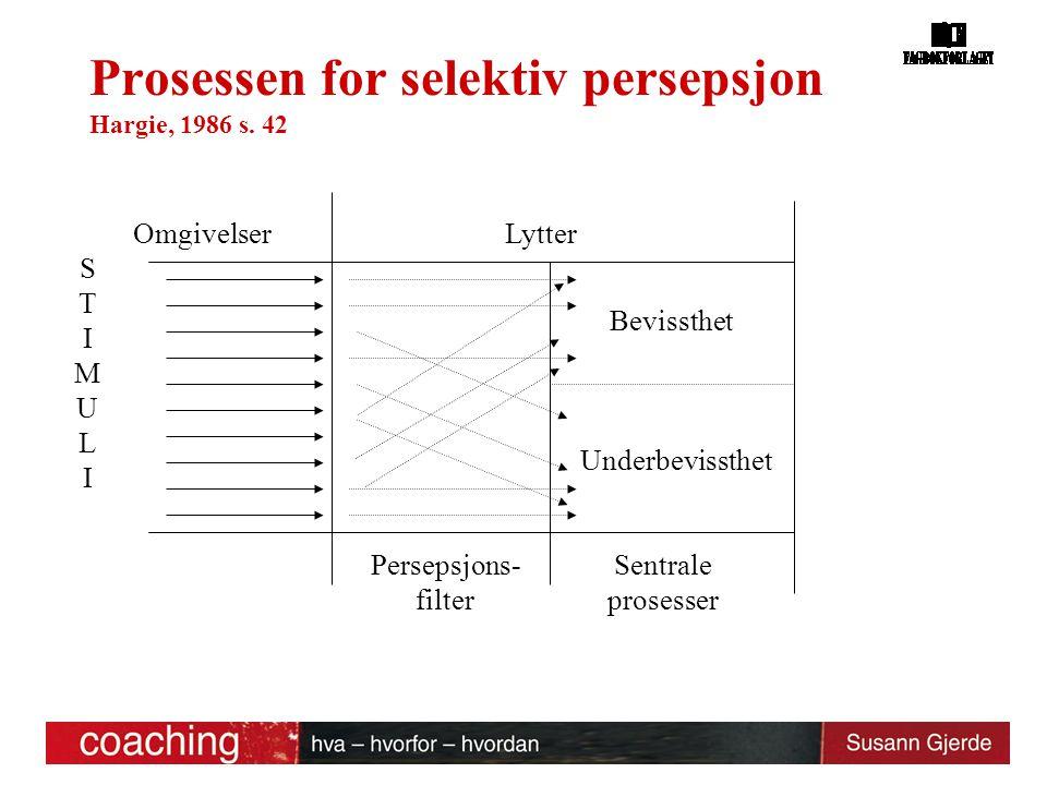Prosessen for selektiv persepsjon Hargie, 1986 s. 42 STIMULISTIMULI OmgivelserLytter Bevissthet Underbevissthet Persepsjons- filter Sentrale prosesser