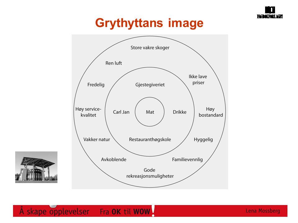 Grythyttans image