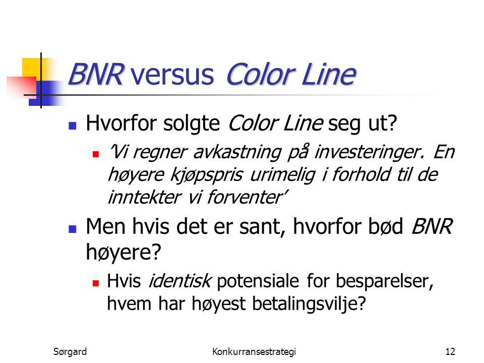 SørgardKonkurransestrategi12 BNRColor Line BNR versus Color Line Hvorfor solgte Color Line seg ut? 'Vi regner avkastning på investeringer. En høyere k