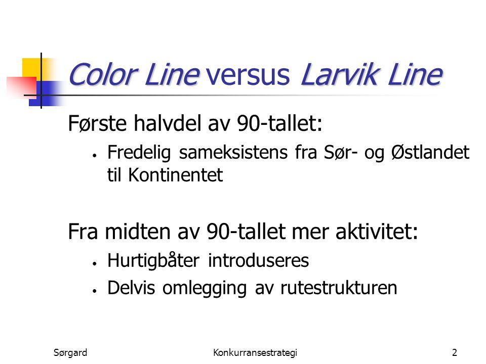 SørgardKonkurransestrategi2 Color LineLarvik Line Color Line versus Larvik Line Første halvdel av 90-tallet: Fredelig sameksistens fra Sør- og Østland