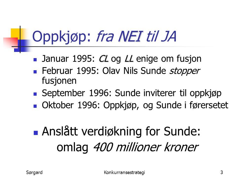 SørgardKonkurransestrategi3 NEI Oppkjøp: fra NEI til JA CLLL Januar 1995: CL og LL enige om fusjon Februar 1995: Olav Nils Sunde stopper fusjonen Sept