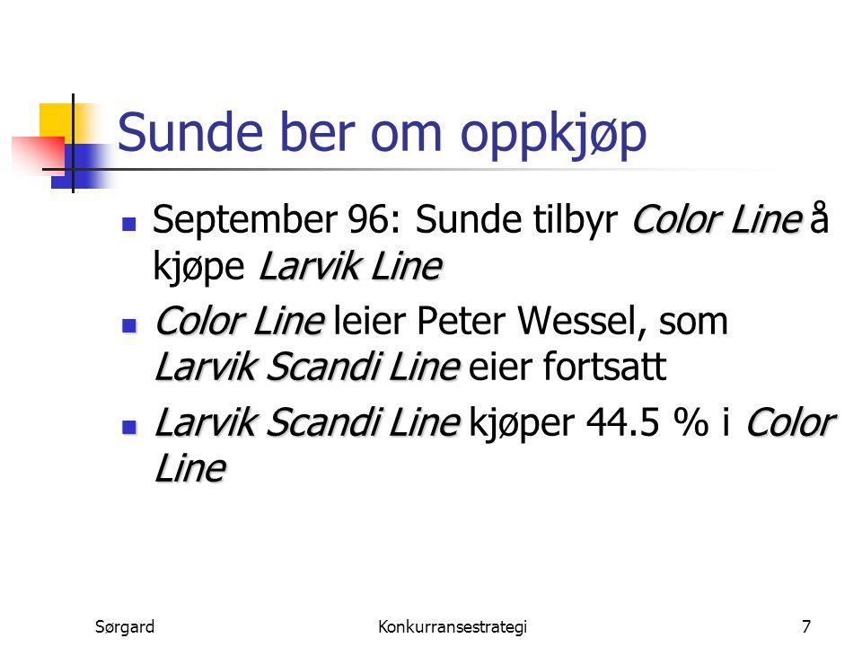 SørgardKonkurransestrategi7 Sunde ber om oppkjøp Color Line Larvik Line September 96: Sunde tilbyr Color Line å kjøpe Larvik Line Color Line Larvik Sc